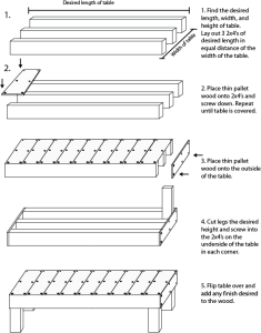 Make A Pallet Workbench In Under 2 Hours Printable Pdf Of Plans And Video Tutorial Plus Writt Diy Furniture Projects Diy Pallet Furniture Diy Pallet Projects
