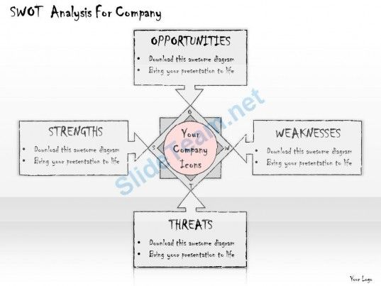 1113 business ppt diagram swot analysis for company powerpoint 1113 business ppt diagram swot analysis for company powerpoint template powerpoint templates infographics ccuart Image collections