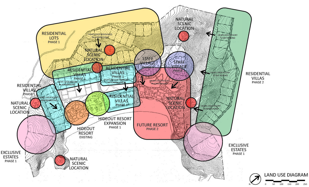 Bubble Diagram In Design Cad