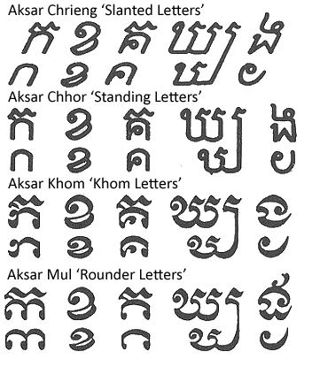 Different Styles Of The Khmer Script  Cambodian    Tattoo