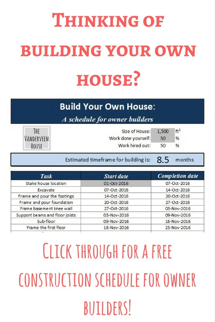 House Construction Schedule For Owner Builders The Vanderveen House Home Construction Building A House Build Your Own House