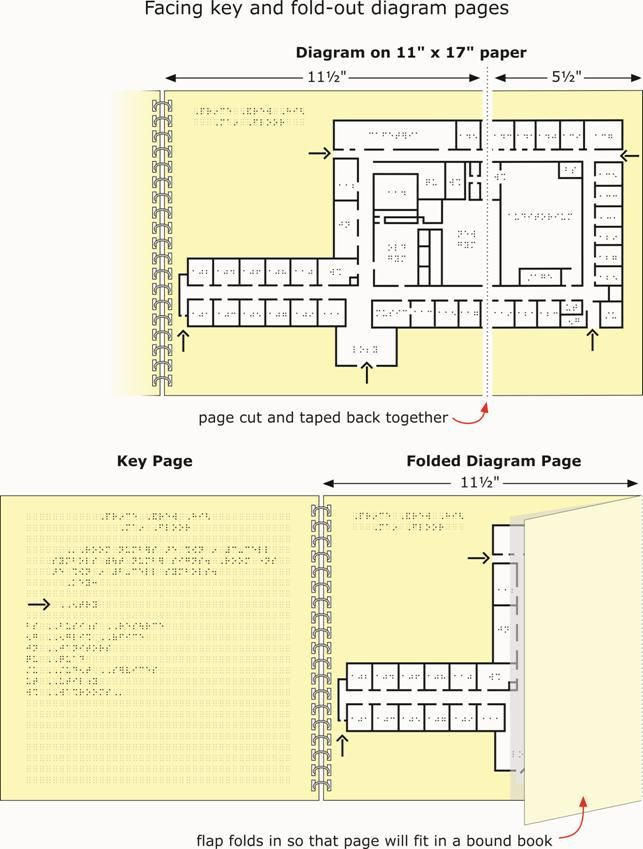 Image  Prince Andrew High School Floor Plan Tactile