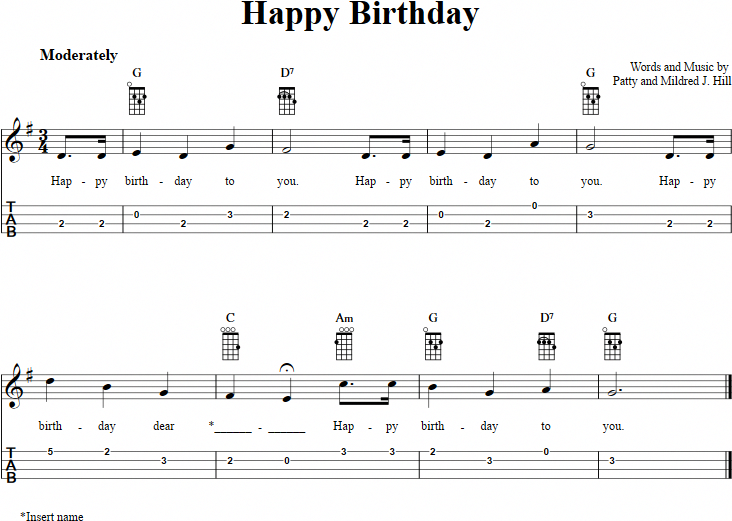 Happy Birthday Ukulele Tab Learnukulele Ukulele Tabs Songs Ukulele Banjo Tabs
