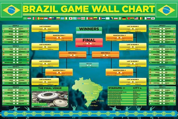 2014 Fifa World Cup 2014 Match Schedule Groups Teams Fifa World Cup World Cup 2014 Soccer Poster