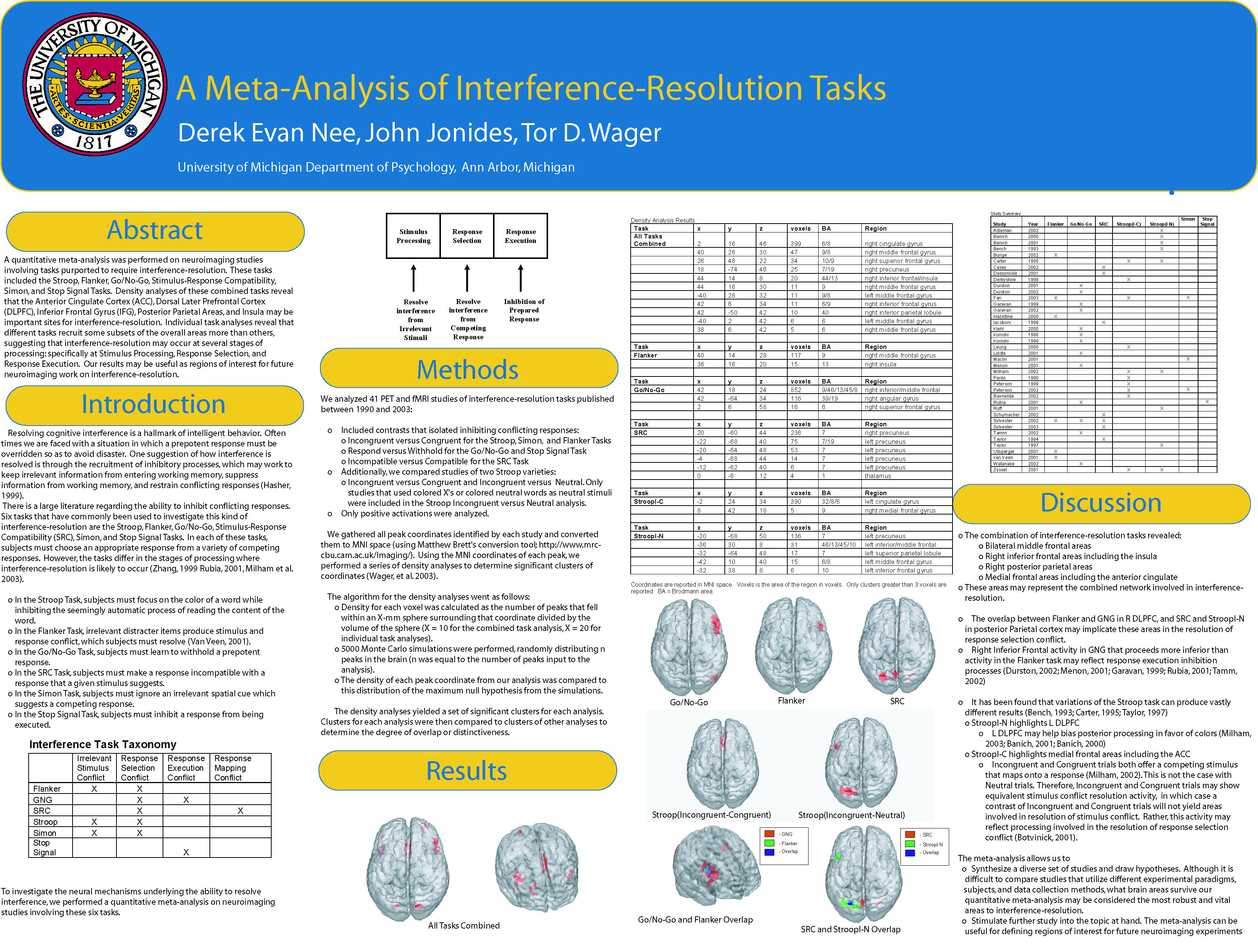 Poster design examples - Neuroscience Posters Examples Google Search