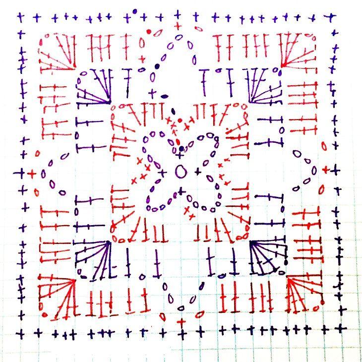 Amanda square diagram on Cypresstextiles.net | Crochet Square ...