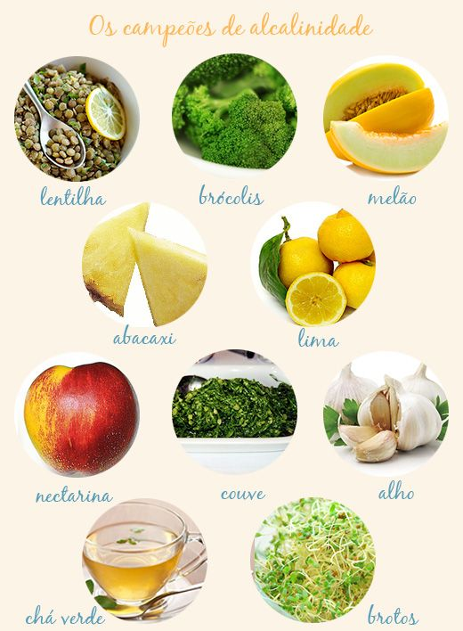 Menu dieta alcalina vegana