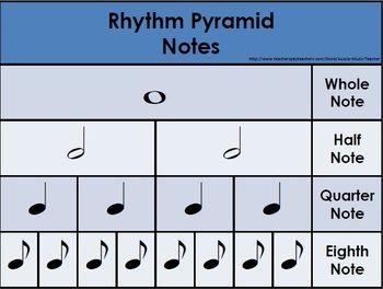 Rhythm Pyramid Charts Free  Teaching Music    Chart