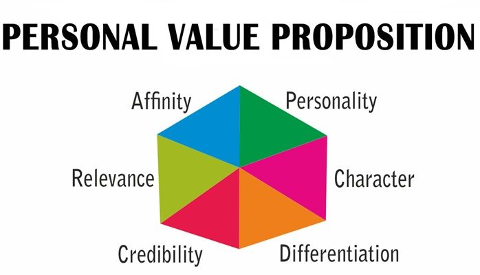 personal value proposition