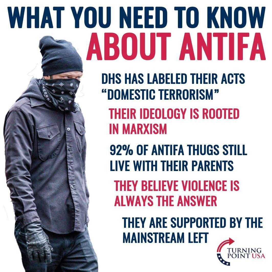 terrorist progressive socialist leftist marxist communist what