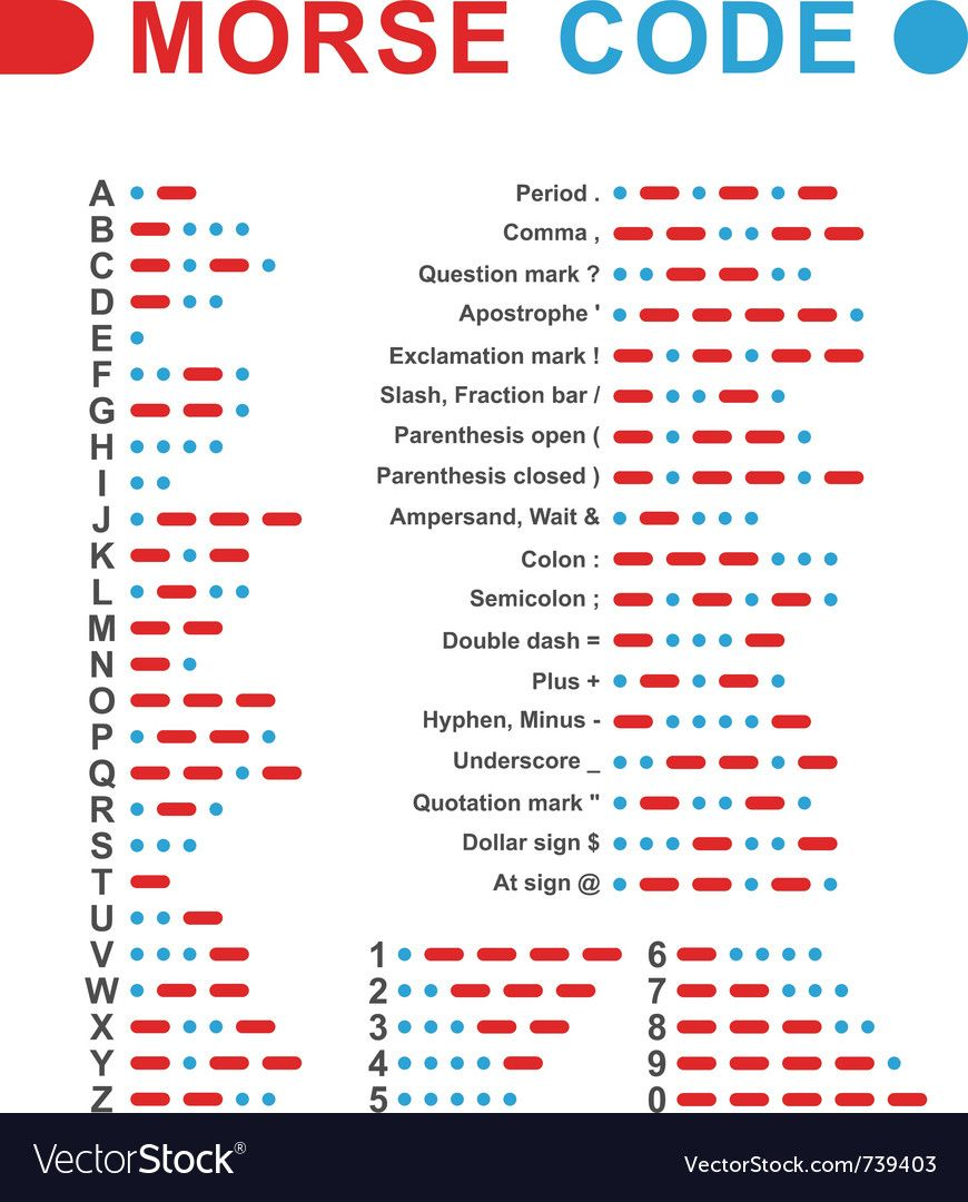 Morse code vector image on VectorStock