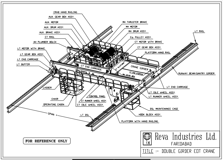 Eot Crane Wiring Diagram - Wiring Diagrams Show