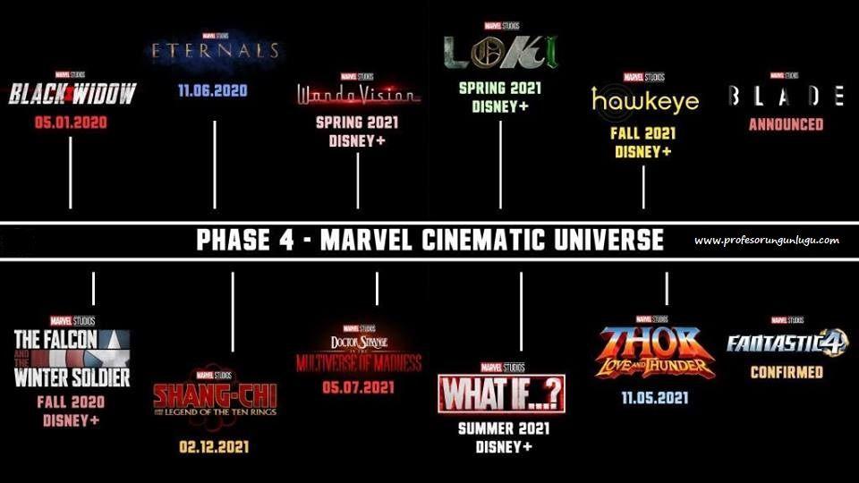 2020 2021 Yilinda Vizyona Girecek Marvel Filmleri Profesorun Gunlugu Kisisel Blog Marvel Filmleri Marvel Film
