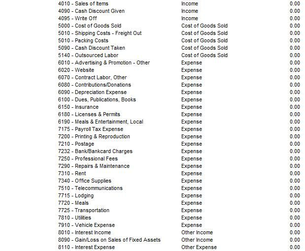 Sample chart of accounts for an arts or crafts business  also  web based craft accounting rh pinterest