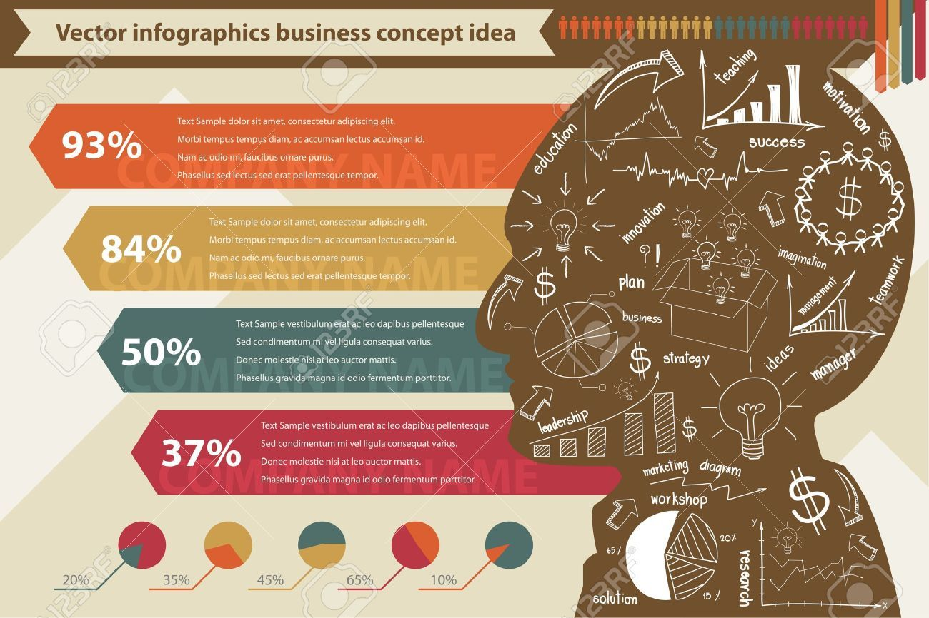 business plan layout design google search