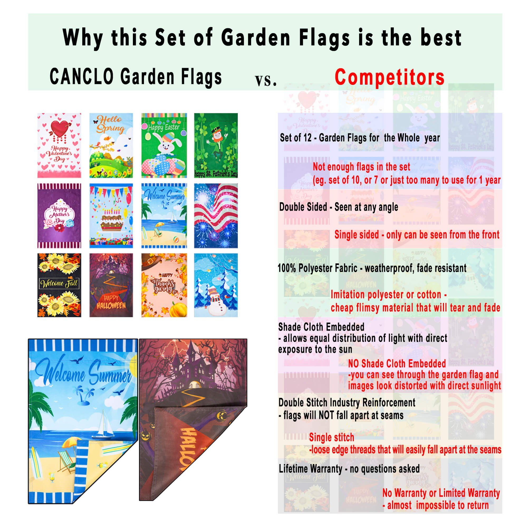 Canclo Seasonal Garden Flag Set Of 12 Festive Flags For Lawn And