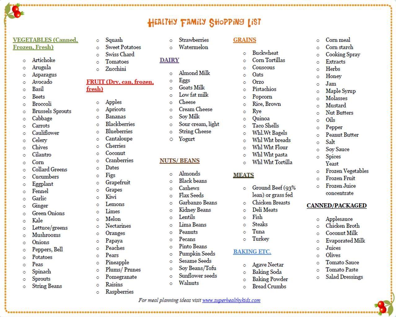 healthy shopping list - super healthy kids | family ideas