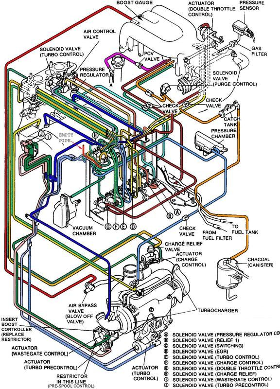 vacuum diagrams(stock, simplified sequential, non-sequential, single turbo  - rx7club com - mazda rx7 forum