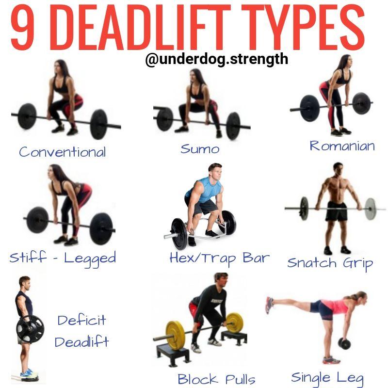 How To Deadlift Properly For Beginners Underdog Strength Training Deadlift Deadlift Variations Barbell Workout
