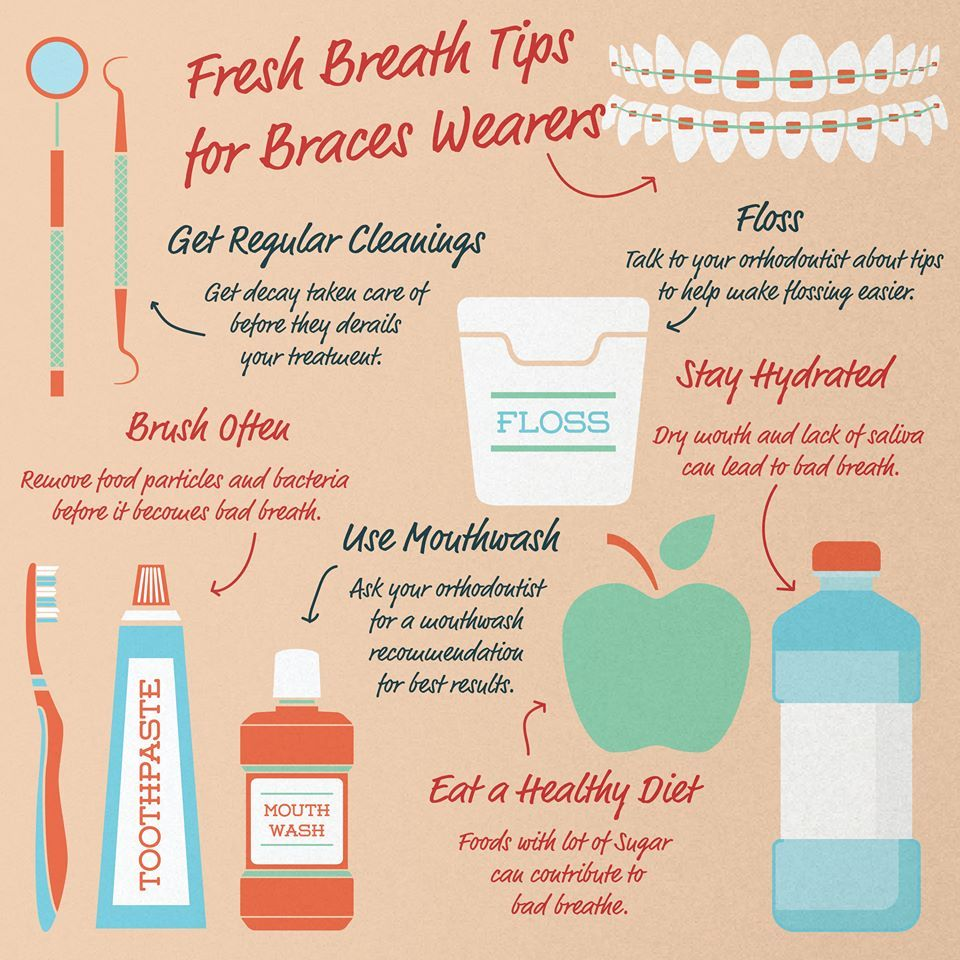 Great illustration for keeping those pearly whites and