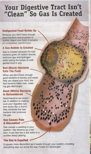 What You Need To Know About Colon Cleansing Poop Problemas De