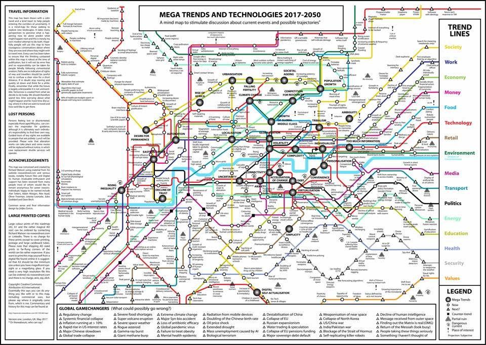 Zukunftsinstitut Megatrends technology megatrends map rt csuite ceos ceo cdo