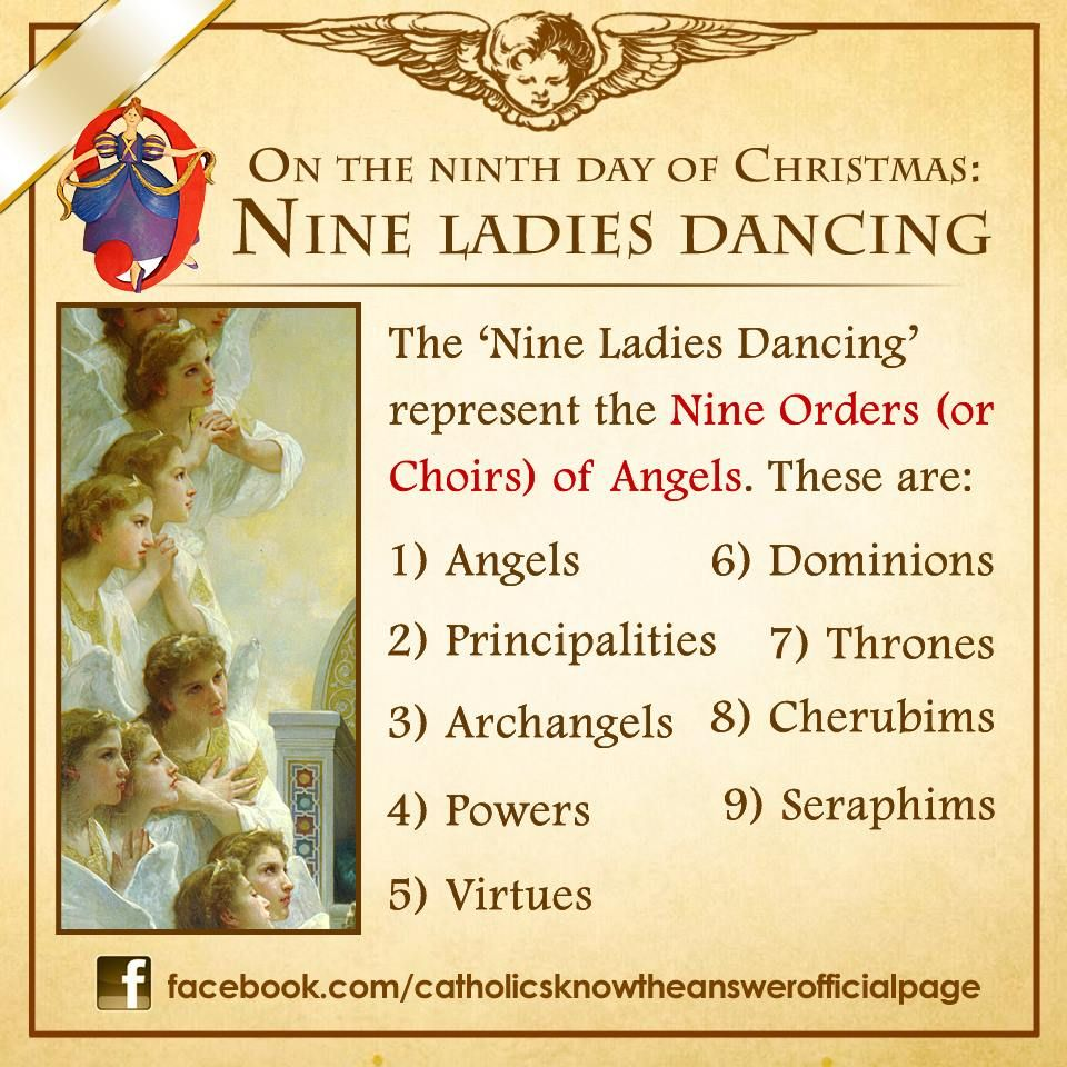 Archangels names and meanings catholic - Fhotos De Catholics Know The Answer