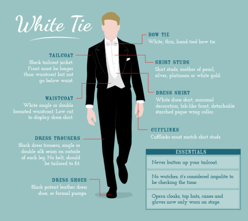 white tie men's dress code terms definitions ...