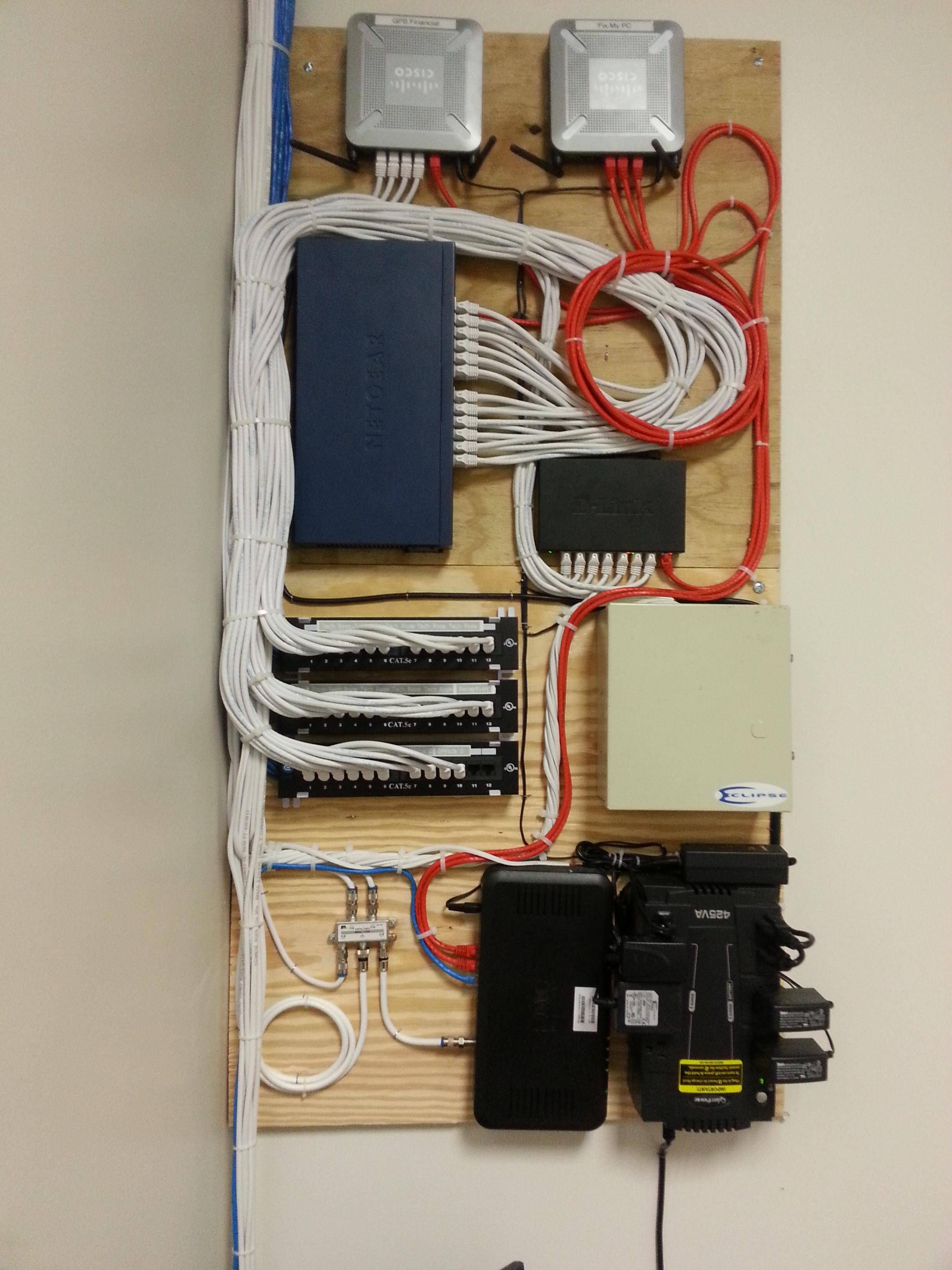 Diagram Of A Structured Cabling System Cable Management Cable Management Structured Wiring