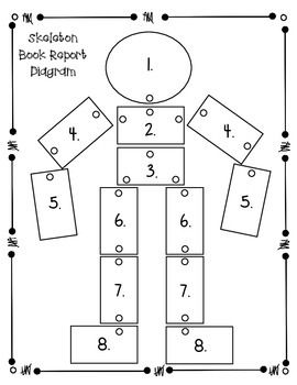 Book report skeleton