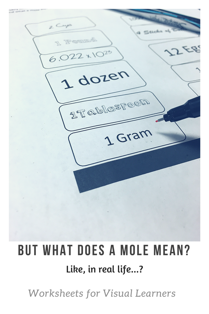 What does a Mole Mean? | Pinterest | Mole, Chemistry and Worksheets