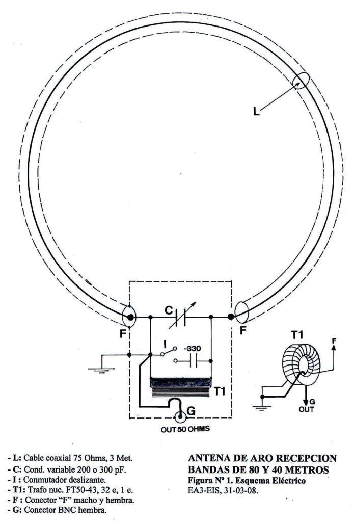 Pin En Loop Antenna