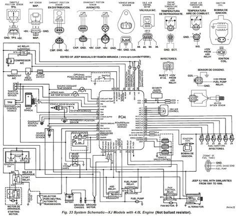 91 jeep wrangler Diagrama del motor