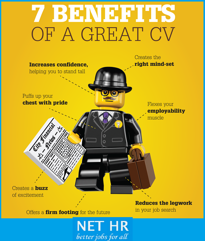 7 Benefits of Great CV! Submit you updated CV