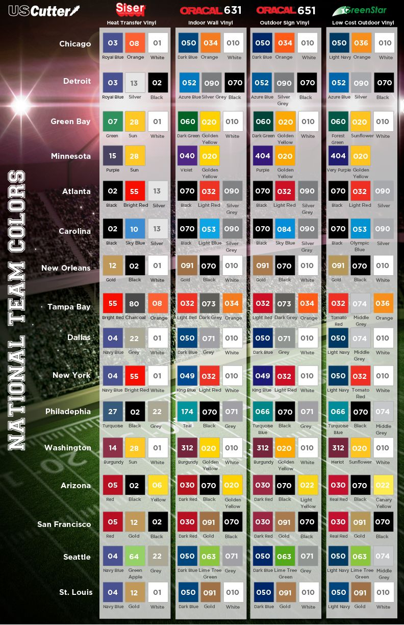 Htv Oracal 631 651 And Greenstar Vinyl Color Charts For Nfl Nfc Conference Repin Reference