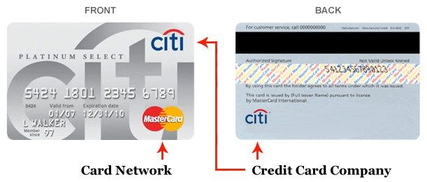 Difference Between Credit Card Issuer And Credit Card Network - credit agreements
