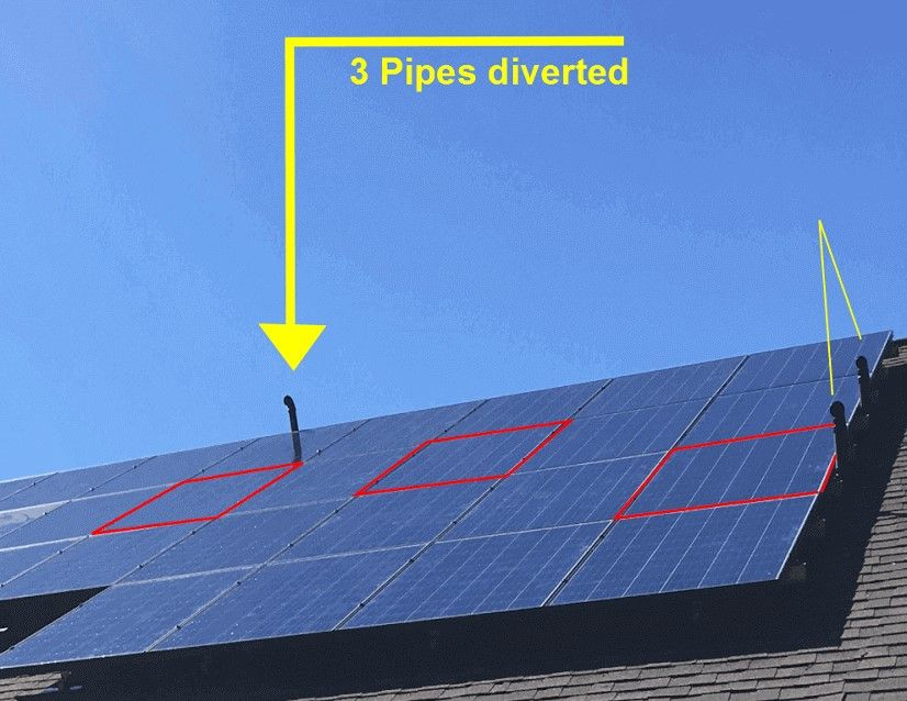 Pin On Diy Solar Power