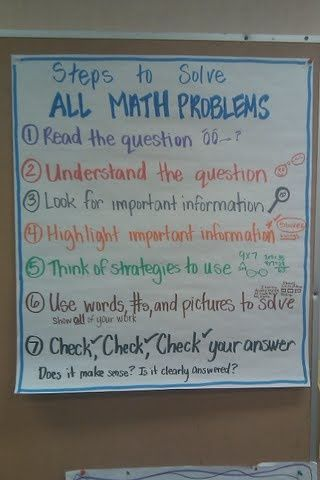 Steps To Solve All Math Problems Anchor Chart  Anchor Charts