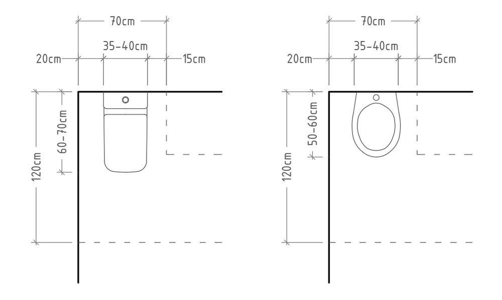 Arrevol Arquitectos Cómo Dimensionar Correctamente Un Baño Dimensiones Mínimas De Los Aparatos Sanitarios Planos De Baños Medidas De Inodoros Plantas En El Baño