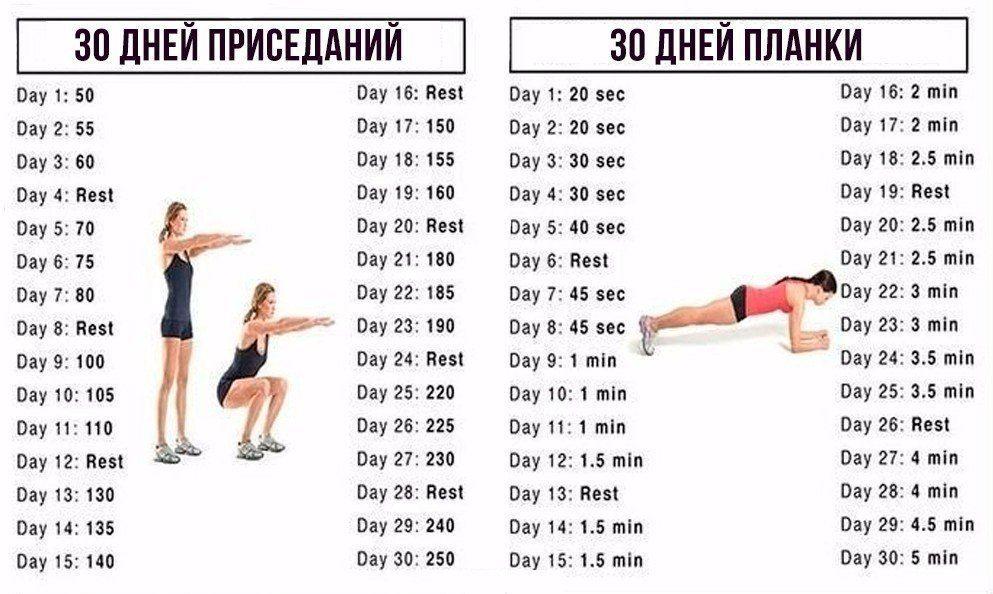 описание тренировки для похудения