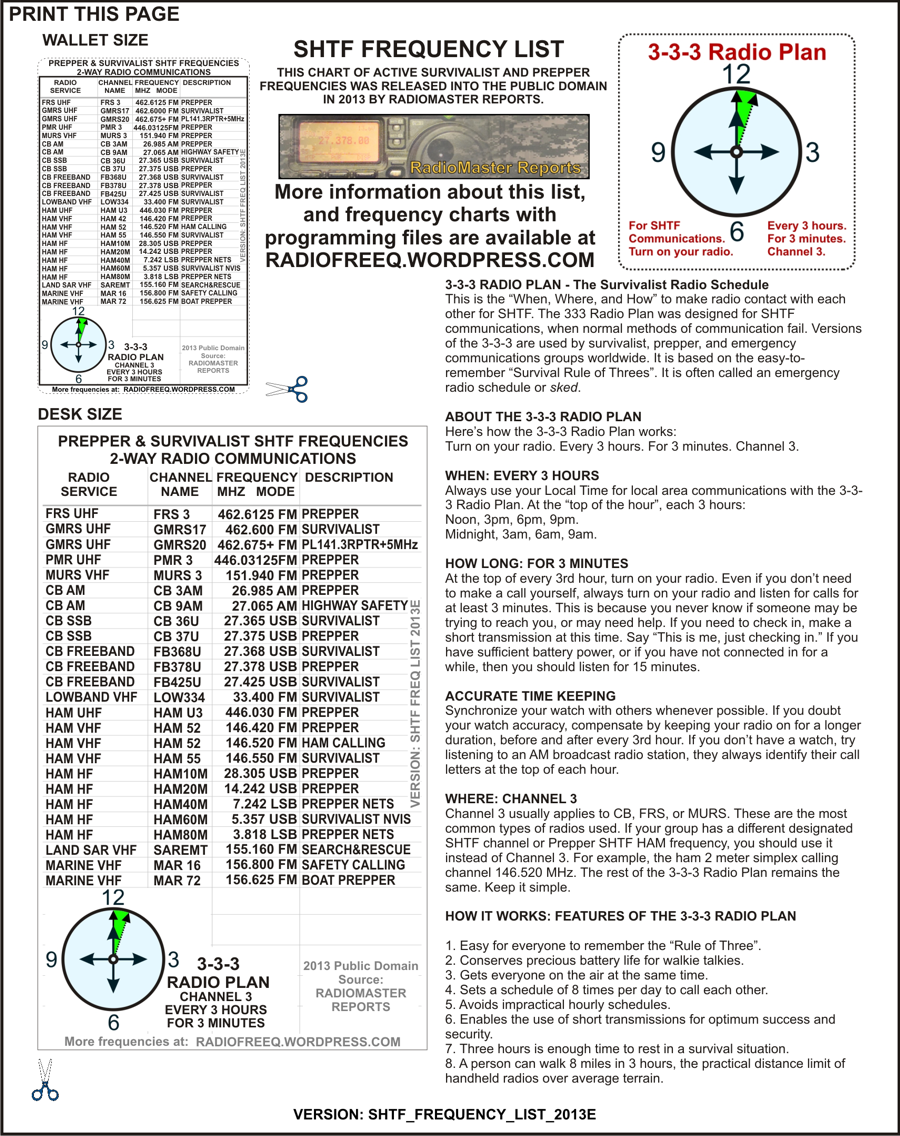 Shtf frequency list prepper survivalist channel frequencies chart vhf uhf hf cb marine ham frs gmrs pmr murs fm ssb am also radio lists pinterest rh