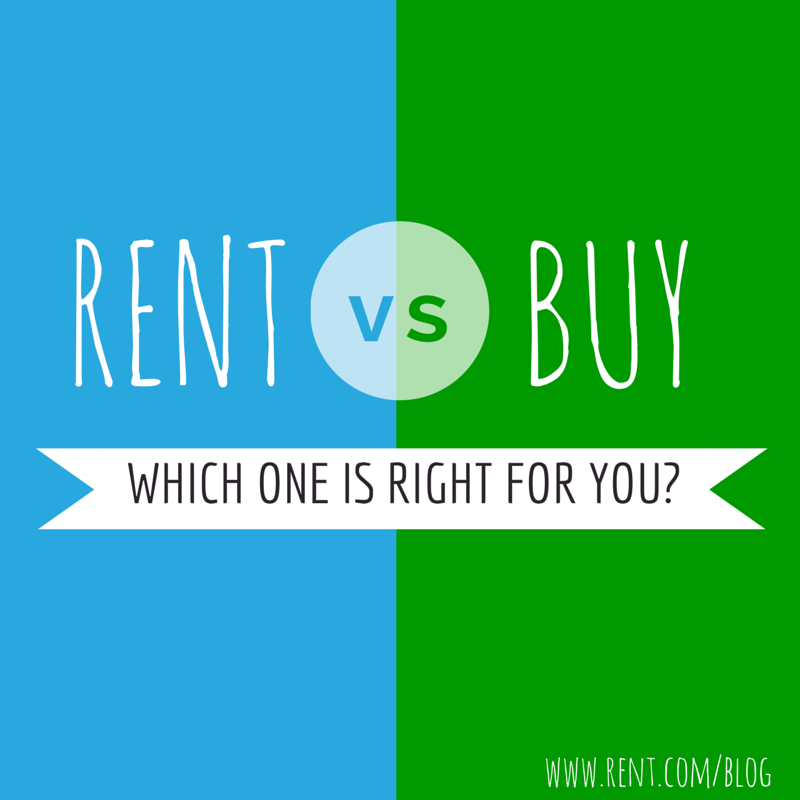Rent vs. Buy: Summing Up the Equation | Rent vs buy, Stuff ...