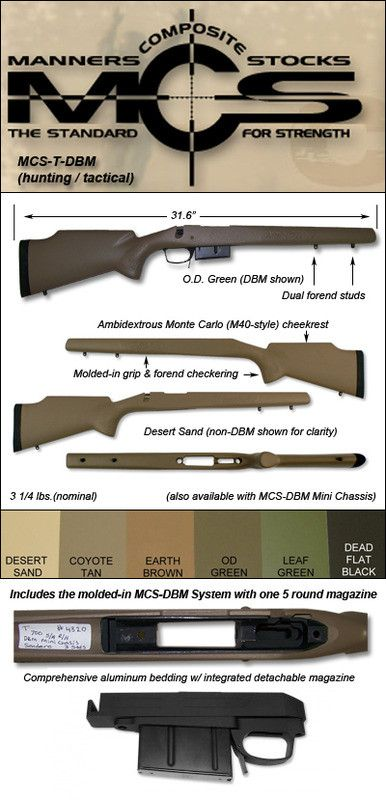 Manners Remington 700 MCS T DBM (Monte Carlo Style) ADL BDL