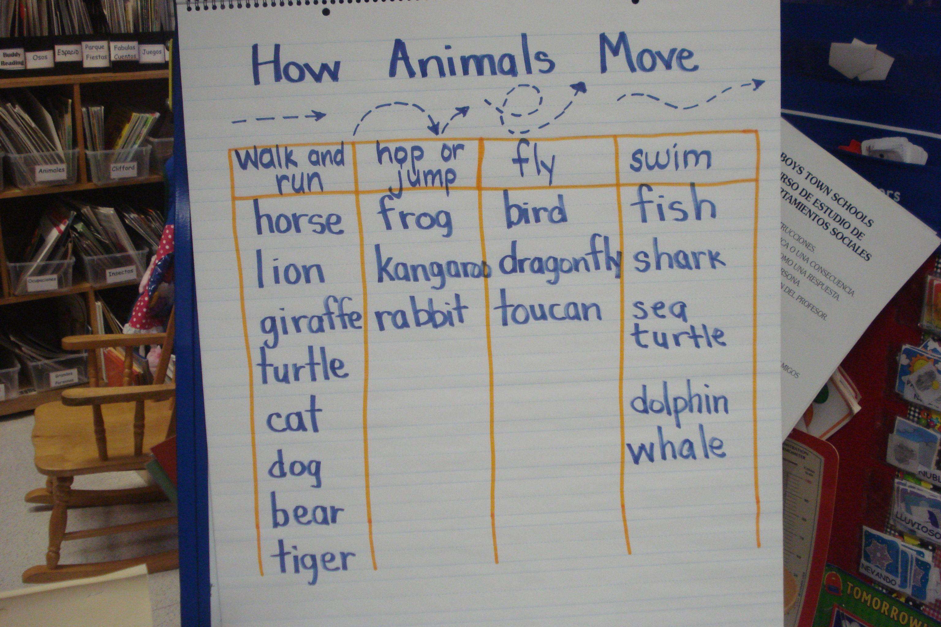 Pin on Animals' Characteristics