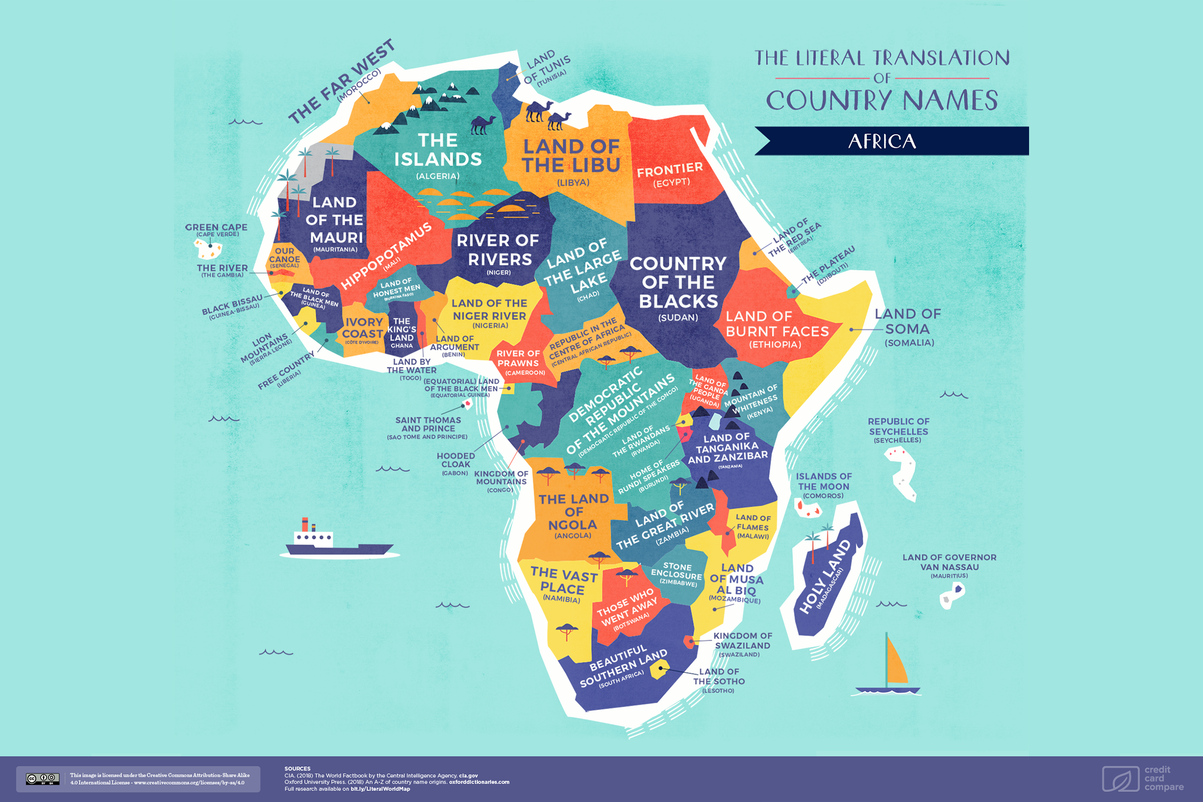 Africa Is Known As The Cradle Of Civilisation The Place