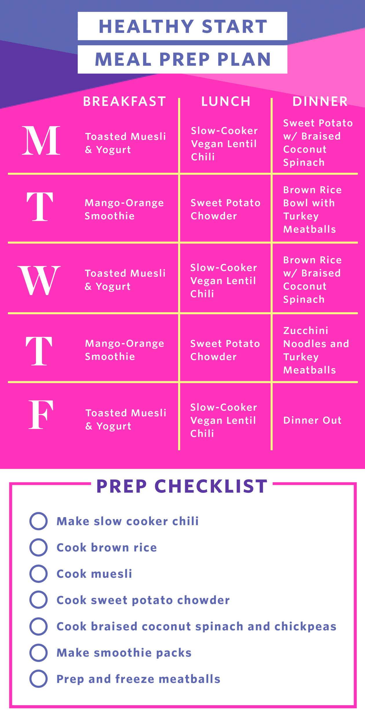 Meal Prep Plan: How I Prep Ahead for a Healthy Start to January #mealprepplans