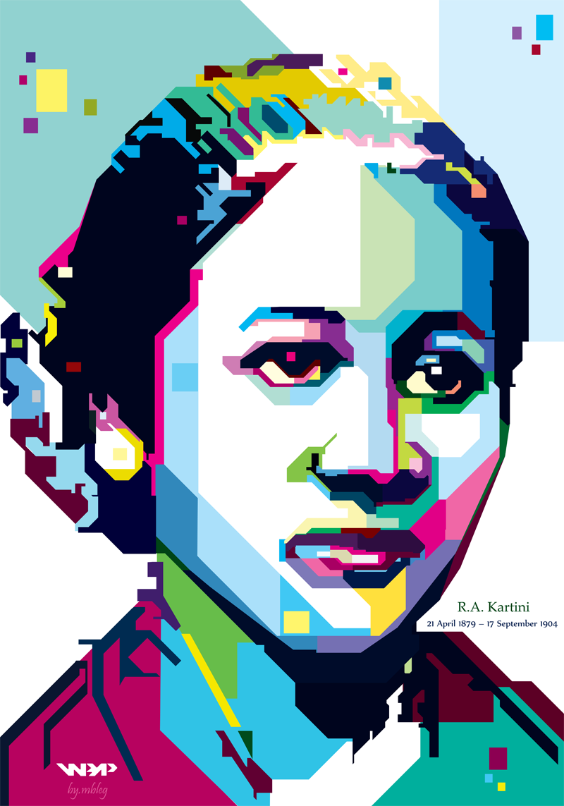 Raden Ayu Kartini 21 April 1879 17 September 1904 Or