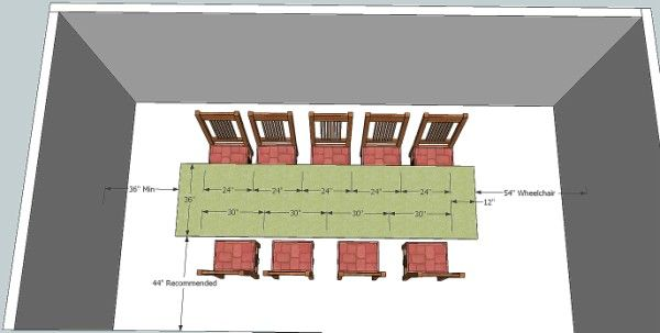 Outdoor Dining Area Dimensions