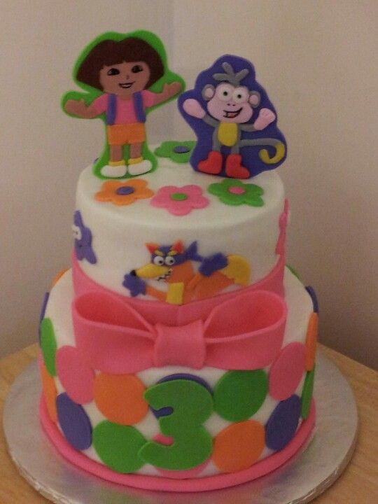 Cake, Birthday Parties, Dora
