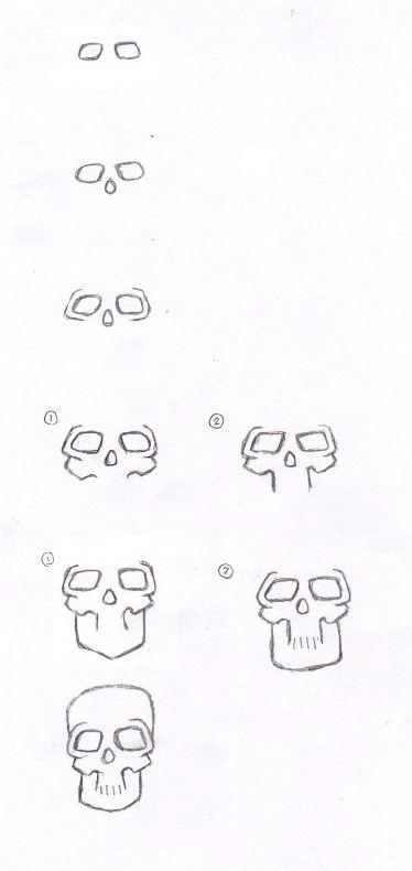 Skulls Drawing Human Humanoid Drawings Skeleton Drawings